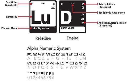 Element Key