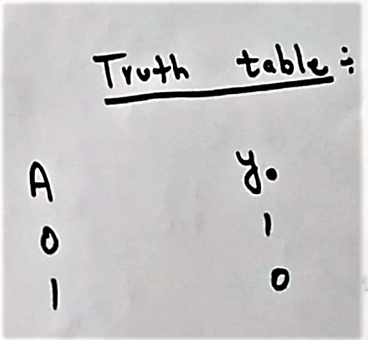 Truth Table of NOT Gate