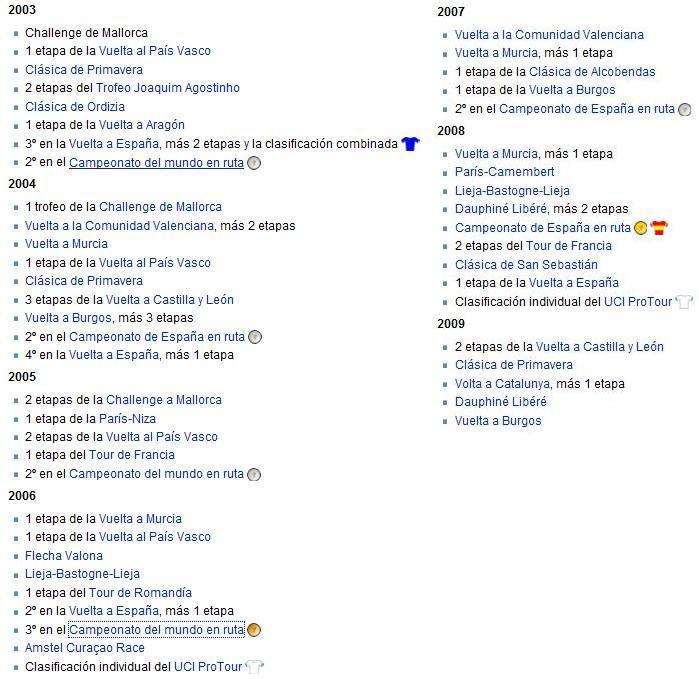 Palmarés de Alejandro Valverde