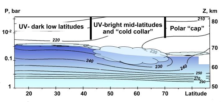 Nuvens no topo da atmosfera venusiana: As linhas indicam regiões de temperatura constante. Elas foram derivadas a partir dos dados obtidos pela sonda soviética Venera-15, no hemisfério norte de Vênus. As regiões azuis mais claras mostram áreas que aparecem mais brilhantes no ultravioleta enquanto que as regiões azuis escuras mostram áreas obscurecidas. Créditos: Titov et al., 2008