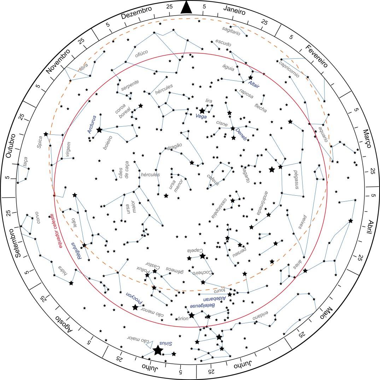 Carta celeste que mostra as constelações no Hemisfério Norte