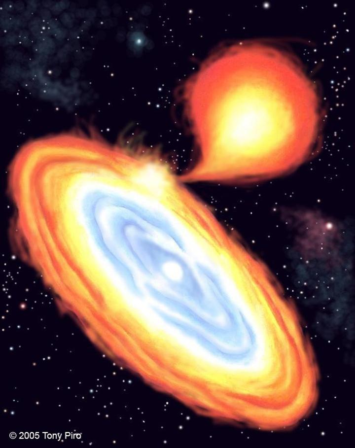Impressão artística de um sistema estelar 'tipo AM-CVn', onde o Hélio flui de uma estrela para outra, empilhando-se como uma concha que pode explodir como uma supernova '.Ia'. Crédito: Tony Piro