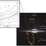GTC: O telescópio com o maior espelho do mundo descobre a menor estrela mais distante da Terra