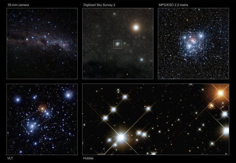 """Mosaico mostra sequencialmente um zoom da """"Caixa de Jóias"""" partindo de uma fotogravida de uma câmera de 35 mm passando pela Digitized Sky Survey 2, pelo telescópio de 2,2 metros de La Silla, pelo VLT e finalmente um """"close-up"""" capturado pelo Hubble."""