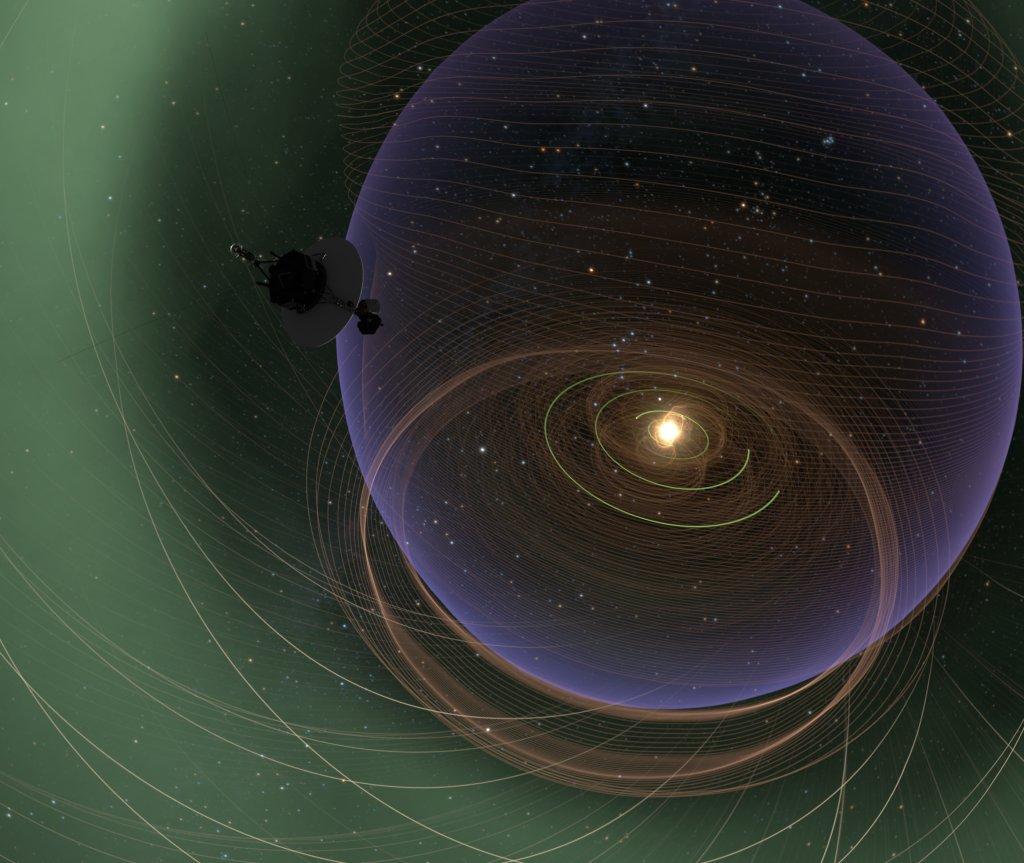 As sondas Voyager estão voando através das fronteiras externas da heliosfera em direção ao espaço interestelar. Um campo magnético, destacado aqui em amarelo, foi relatado por Orpher et al. na edição de 24 de dezembro de 2009 da revista Nature. Crédito©: The American Museum of Natural History