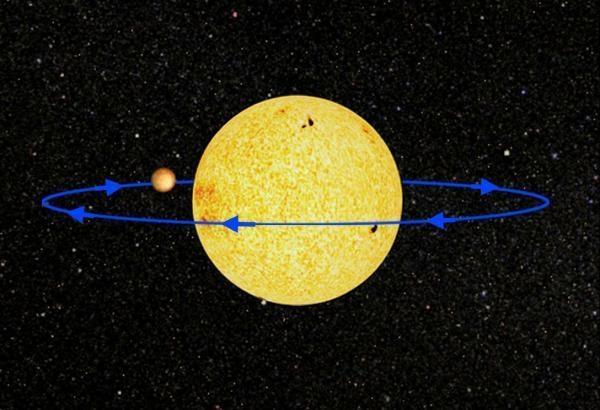 Ilustração do sistema HD 189733 situado a 63 anos luz da Terra na constelação de Vulpecula. Os astrônomos conseguiram analisar a atmosfera de CO² e metano do exoplaneta gasoso existente neste sistema a partir de um telescópio terrestre de 3 metros da NASA de infravermelho, localizado no topo do Mauna Kea, na ilha do Havaí. Crédito: NASA/JPL-Caltech