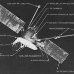 29 de março de 1973 – Mariner 10 executa fly-by em Mercúrio