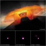 Chandra revela Buracos Negros glutões ingerindo quantidades excessivas de matéria