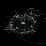 2015 RR245: descoberto um planeta anão além de Netuno