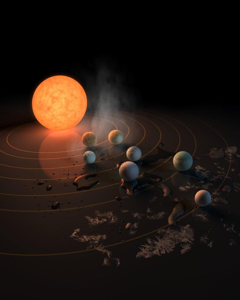 TRAPPIST-1: a Anã Superfria e seus Sete Exoplanetas