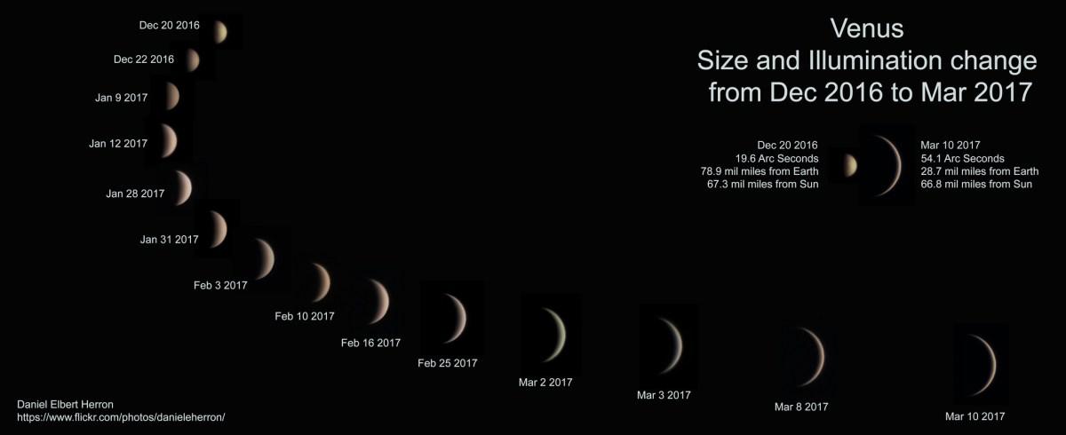 Como são as fases de Vênus? Daniel Herron nos mostra.