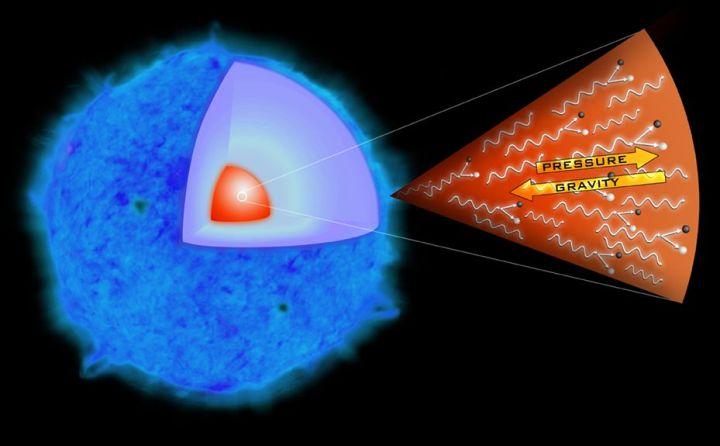 Representação de uma LBV (estrela gigante azul de luminosidade variável) Crédito: Melissa Weiss, CXC, NASA