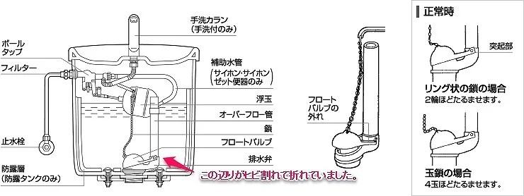 トイレの構造のイメージ