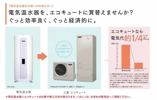 電気温水器とエコキュートの比較