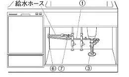 シンクの下から給排水を分岐