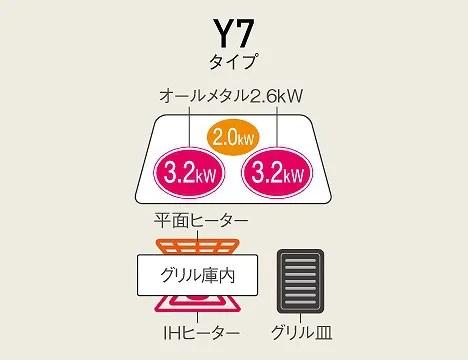 IHの消費電力