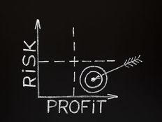 Best list brokers