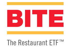 First ETF tracking US restaurants launched by ETF Managers Group