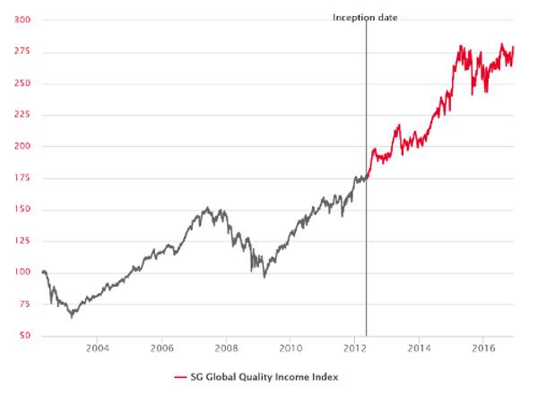 janus-etf-sg-global-quality-income