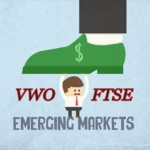 Fejlődő Piaci Kérdőjel