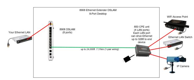 wiring diagram ethernet extender  schematic wiring diagram