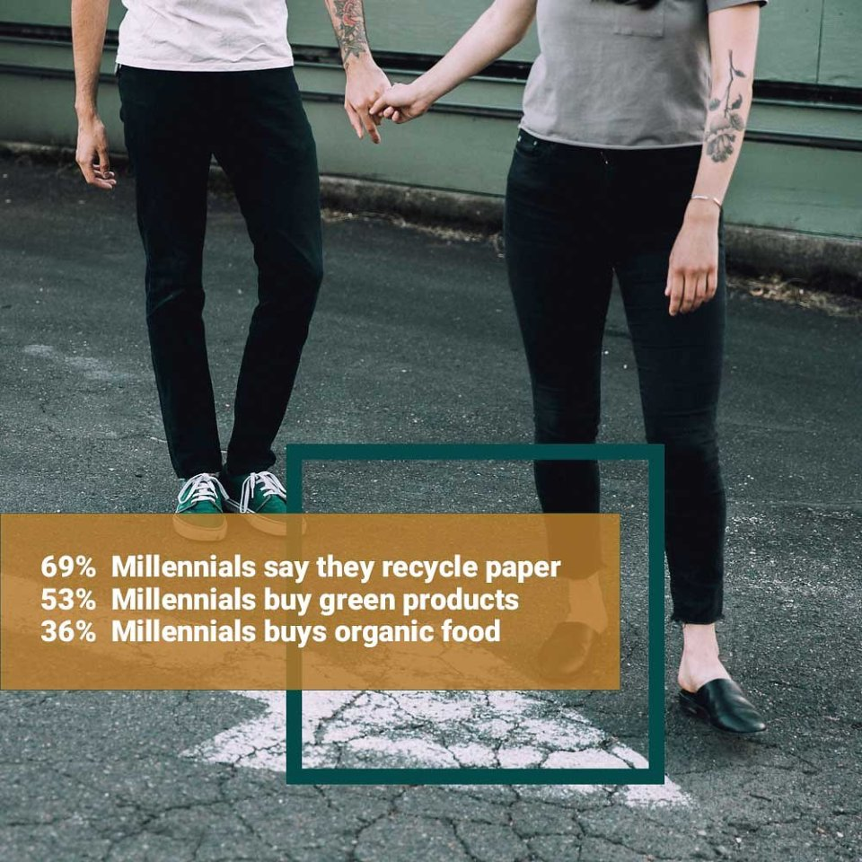 photo of millennial holding hands with commentary