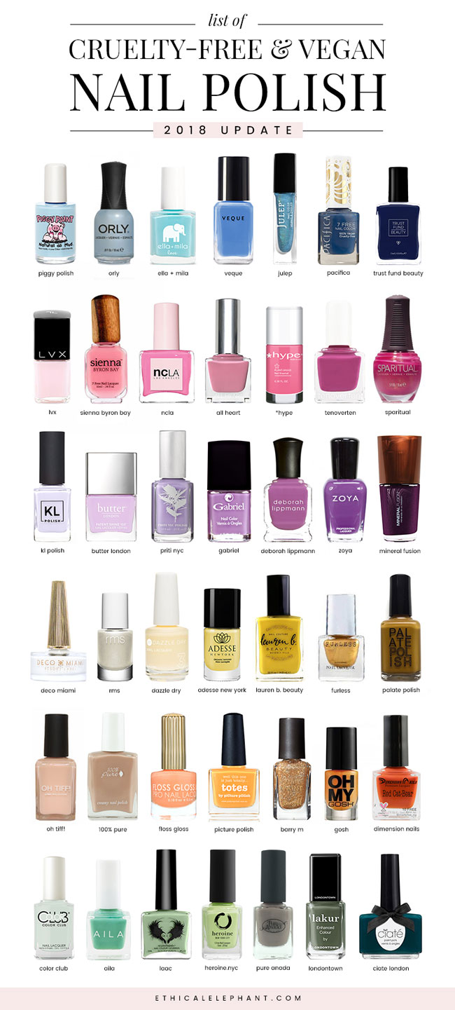 List of Cruelty-Free Vegan Nail Polish