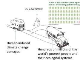 https://i2.wp.com/ethicsandclimate.org/wp-content/uploads/2013/02/slide4.jpg?resize=268%2C200
