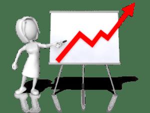 beleggen is een langetermijninvestering
