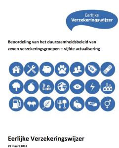 ruimte voor verbetering - duurzaam beleggen bij de Belgische verzekeraars