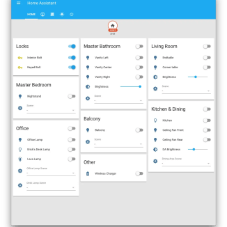 Home Assistant: Home