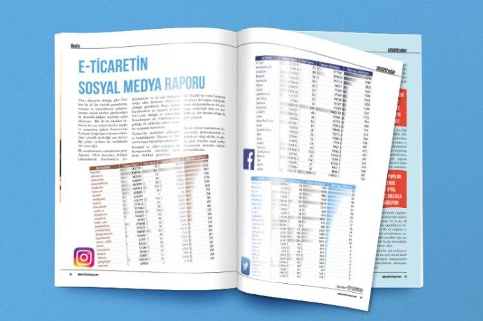 E-ticaretin sosyal medya raporu- Eylül 2016