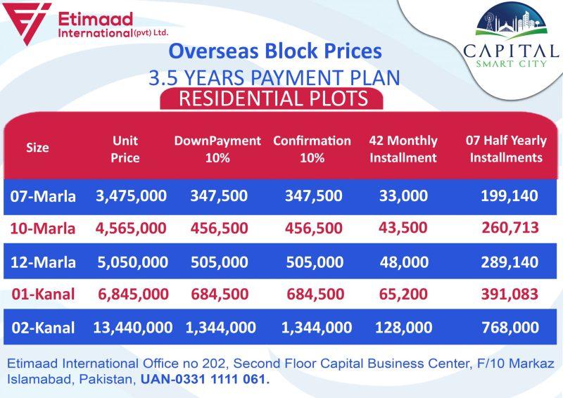 Payment Plan Overseas Block Capital Smart City