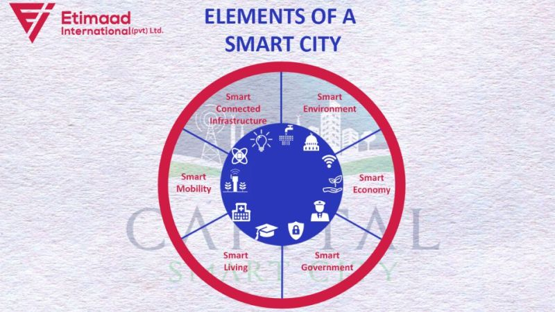 Amenities of Capital Smart City