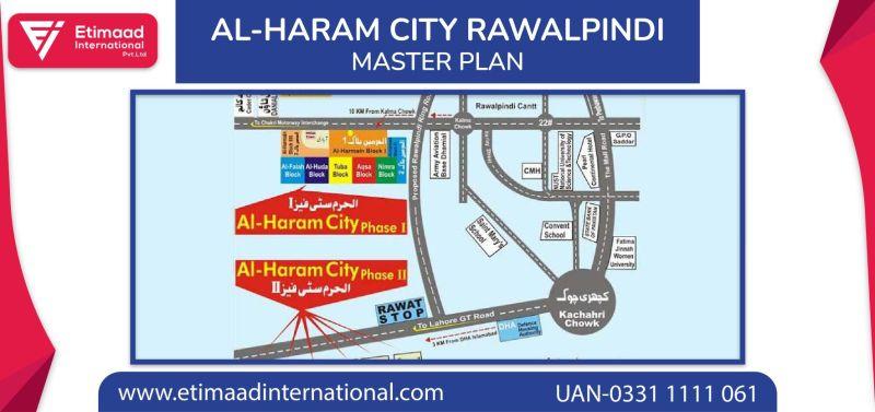 Master Plan of Al-Haram City