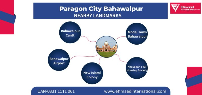 Paragon city Bahawalpur Nearby landmarks