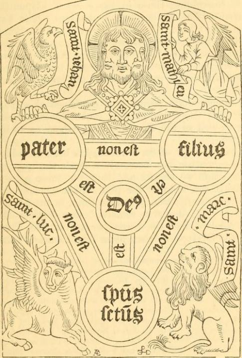 Depiction of the Trinity (French, 16th century). From 'Christian iconography; or, The history of Christian art in the middle ages (1851)'. Courtesy of Wikimedia Commons.