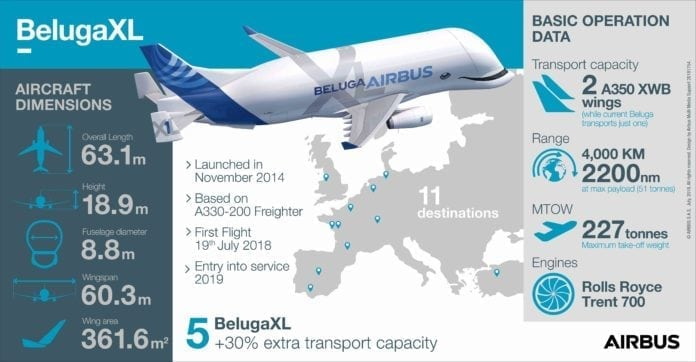 First BelugaXL becomes airborne for its maiden flight
