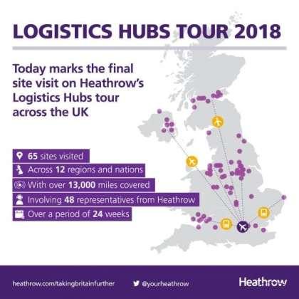 London Heathrow begins major shake-up of UK construction industry