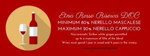 Etna Wine School | Flash Cards