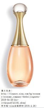 dior香水瓶