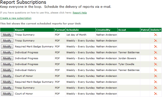 Automate the delivery of reports to parents and leaders.