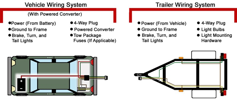 Troubleshooting 4 And 5-Way Wiring Installations