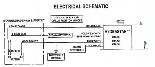 Cargo Towing Solutions HydraStar Electric-Hydraulic