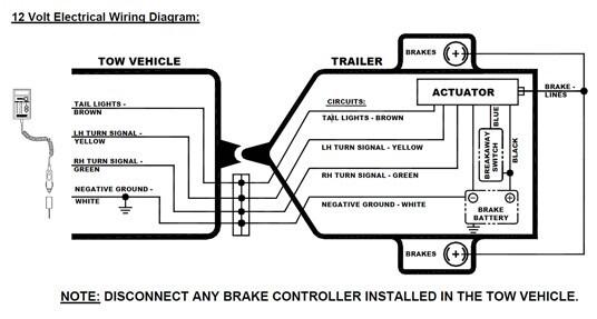 How To Test The Carlisle Hydrastar XL Electric-Hydraulic