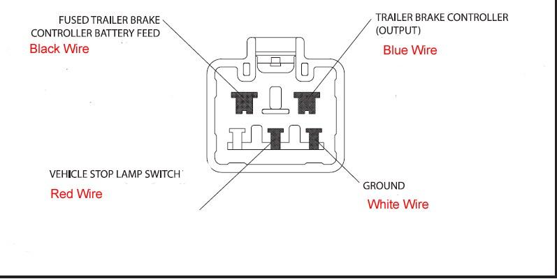 Tekonsha Prodigy Brake Controller Wiring Diagram. Diagram