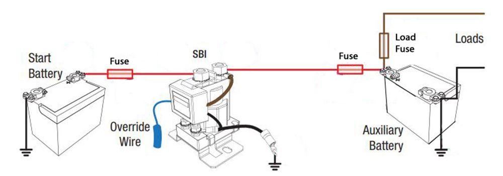 Redarc Smart Start Battery Isolator
