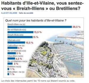no_sondage_Ouest-France