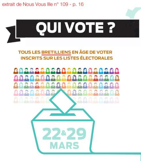 N-V-I_electeurs