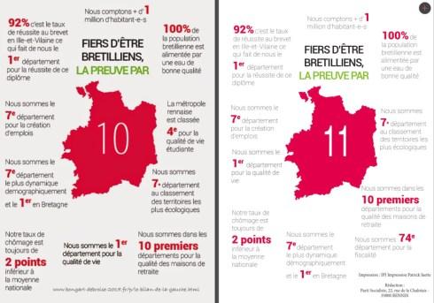 la_preuve_par_10_ou11